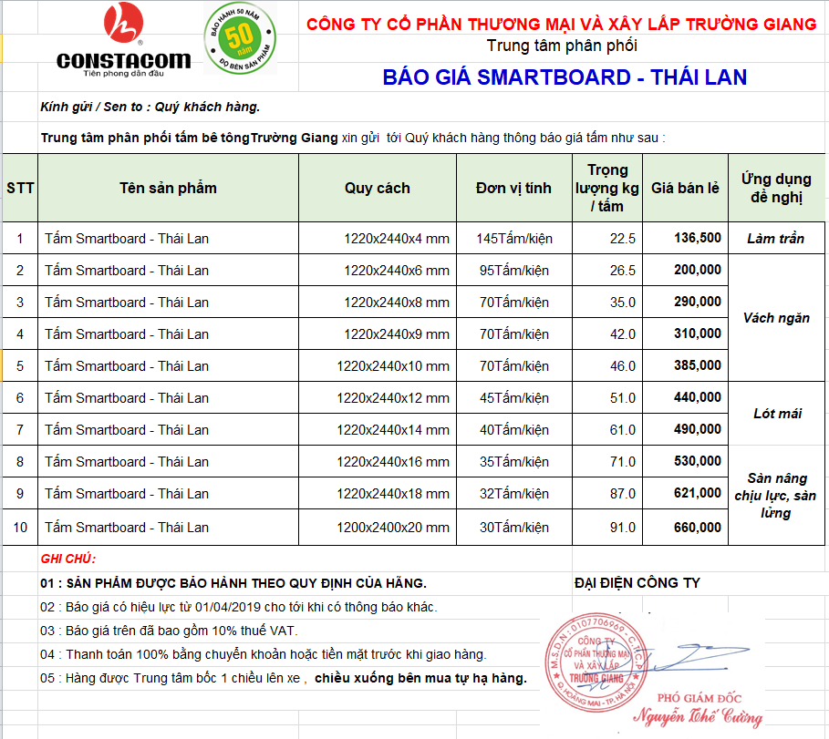 Giá tấm xi măng cemboard Smartboard SCG Thái Lan